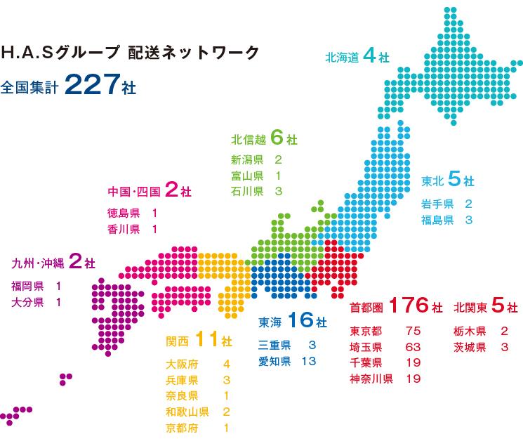 H.A.Sグループ 配送ネットワーク 全国227社